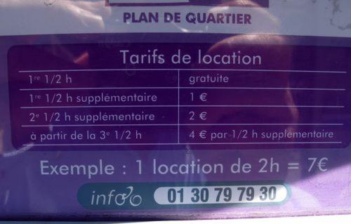 Pricing of bike rental system